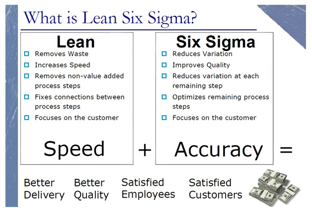 Six Sigma and Lean - Training | Maxim Consultants